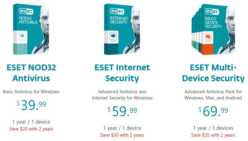 eset security products